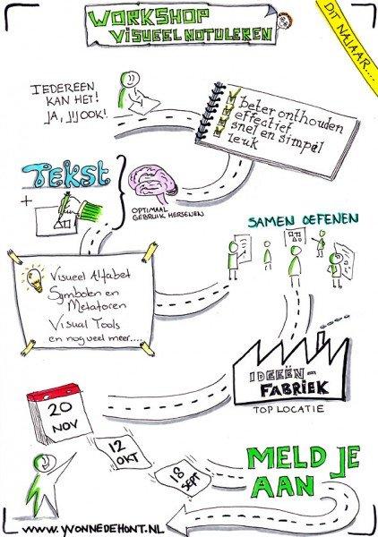 workshop visueel notuleren, visual notes, tekenen