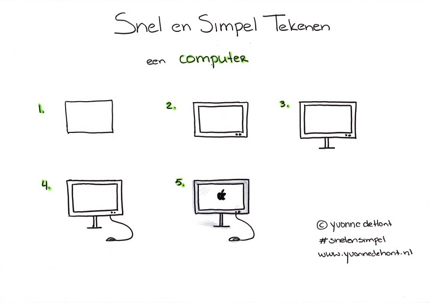#snelensimpel tekenen, visueel notuleren, visual notes, tekenen