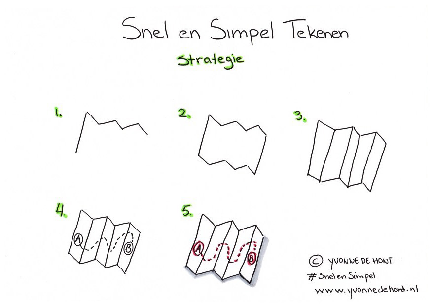 #snelensimpel, tekenen, visueel notueleren, visual notes, workshop