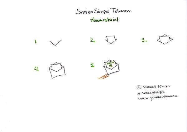 #snelensimpel tekenen, visueel notuleren, visual notes, workshop