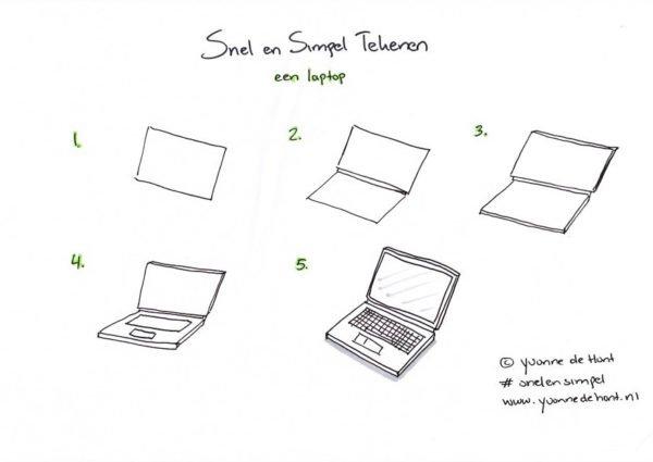 #snelensimpel tekenen, visueel notuleren, visual notes, workshop, how to draw