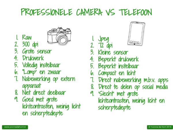 Het verschil tussen een gewone camera en een smartphone camera