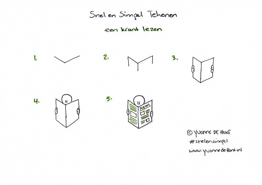#snelensimpel tekenen, visueel notuleren, visual notes, workshop, how to draw