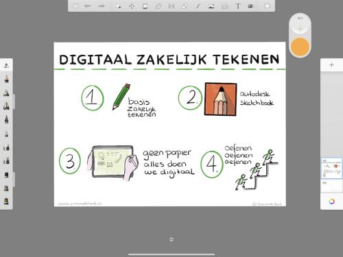 Workshop Digitaal zakelijk Tekenen met Autodesk Sketchbook