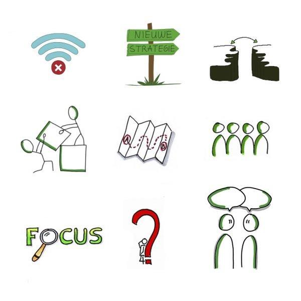 Praatplaten en Visuals Zakelijk Tekenen